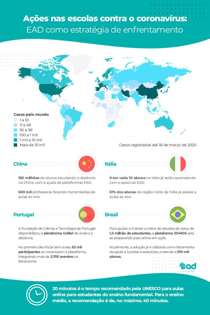 ações-nas-escolas-contra-coronavirus-mundo